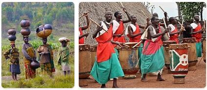 Burundi People