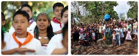 El Salvador People