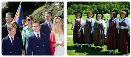 Liechtenstein People