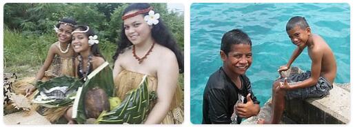Nauru People
