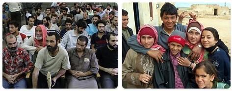 Syria People