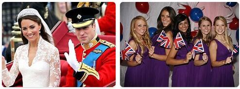 United Kingdom People
